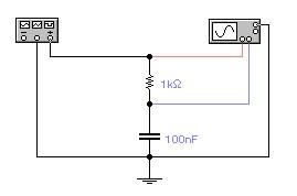 di un condensatore in un circuito rc